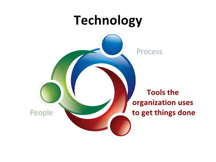 Technology Tools the  organization uses  to get things done