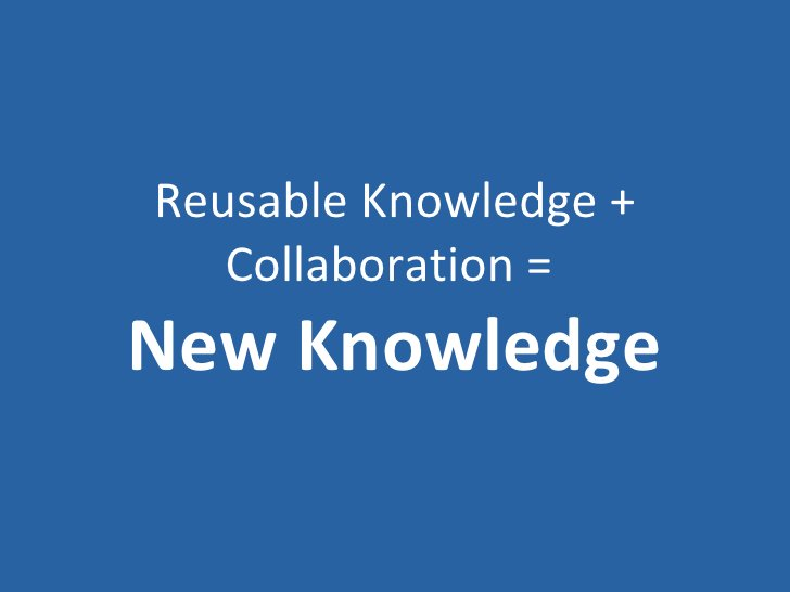 Reusable Knowledge + Collaboration =  New Knowledge