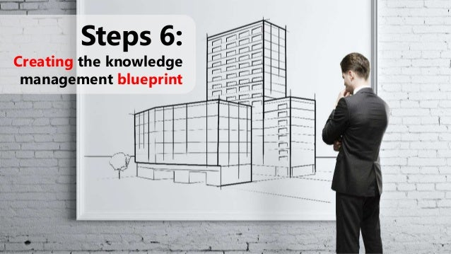 Km roadmap strategy steps 6 creating the knowledge management blueprint malvernweather Gallery