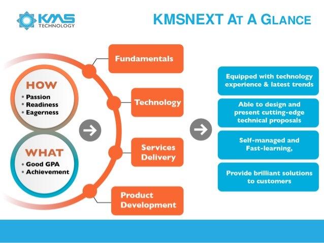 KMSNext Roadmap Slide 3