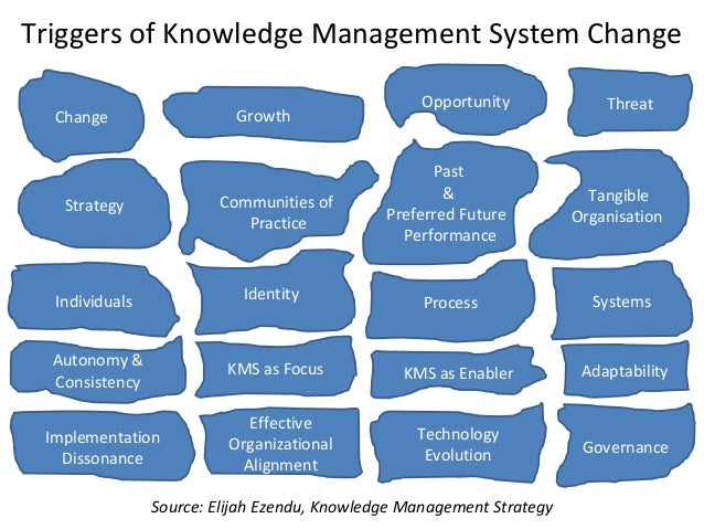nokias knowledge management system What is transformational change in recent years, many social change activists have been exposed to principles, tools and practices loosely referred to as.