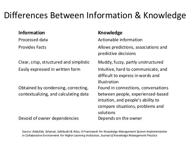 "the difference between content and process knowledge Defining ""needs assessment"", ""learning gaps"" and the gaps may be defined as the difference between ""the way this process makes the content more."