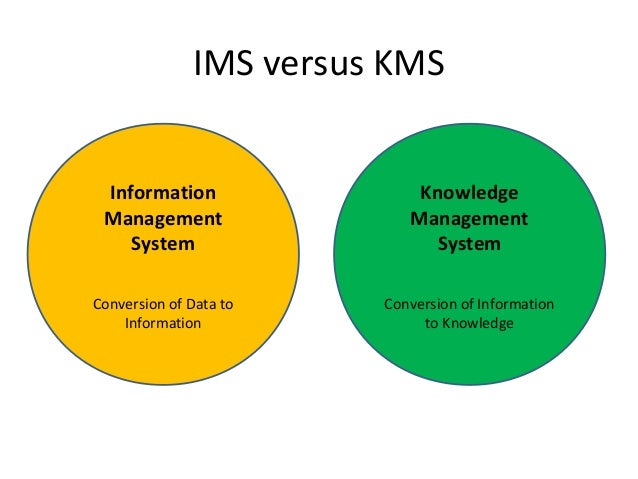 information systems and knowledge management Knowledge and information systems (kais) provides an international forum for researchers and professionals to share their knowledge and report new advances on all topics related to knowledge systems and advanced information systems this monthly peer-reviewed archival journal publishes state-of-the.