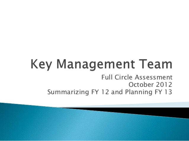 Full Circle Assessment                         October 2012Summarizing FY 12 and Planning FY 13
