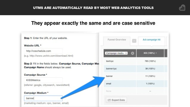one roi tracking trick to rule them all