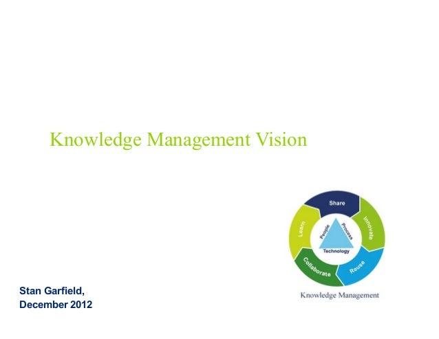 Knowledge Management Vision Stan Garfield, December 2012
