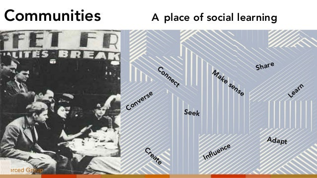 Communities A place of social learning M ake sense Connect Converse Adapt Influence Learn Create Share Seek Merced Group