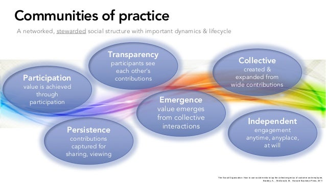 Communities of practice The Social Organization: How to use social media to tap the collective genius of customer and empl...