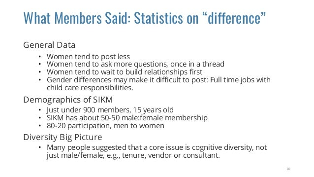 """What Members Said: Statistics on """"difference"""" General Data • Women tend to post less • Women tend to ask more questions, o..."""