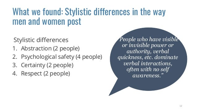 What we found: Stylistic differences in the way men and women post Stylistic differences 1. Abstraction (2 people) 2. Psych...