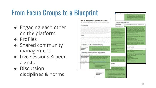 From Focus Groups to a Blueprint ● Engaging each other on the platform ● Profiles ● Shared community management ● Live sess...