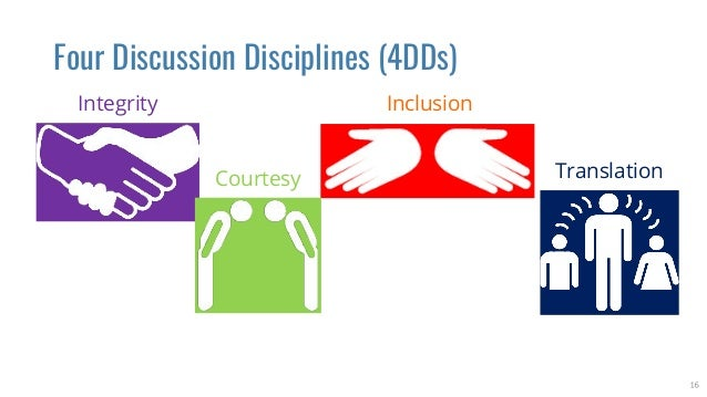 Four Discussion Disciplines (4DDs) Inclusion Translation Integrity Courtesy