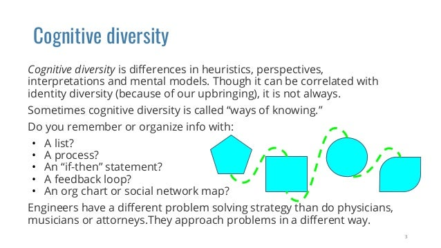 Cognitive diversity Cognitive diversity is differences in heuristics, perspectives, interpretations and mental models. Thou...