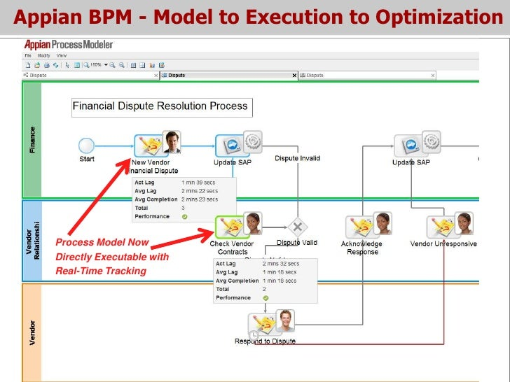 appian  making the case for effective case management
