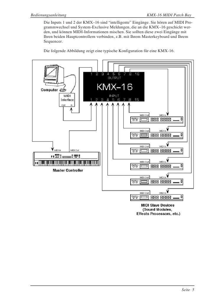 Bedienungsanleitung                                            KMX-16 MIDI Patch Bay       Die Inputs 1 und 2 der KMX–16 s...
