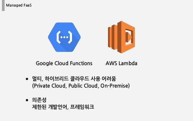 Managed FaaS ● 멀티, 하이브리드 클라우드 사용 어려움 (Private Cloud, Public Cloud, On-Premise) ● 의존성 제한된 개발언어, 프레임워크 Google Cloud Function...