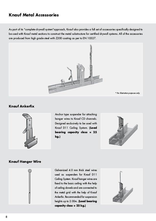 02 Working Details Partition Gypsum Board Knauf By Prof Dr