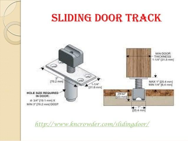 Sliding Door Track Http://www.kncrowder.com/slidingdoor/ ...