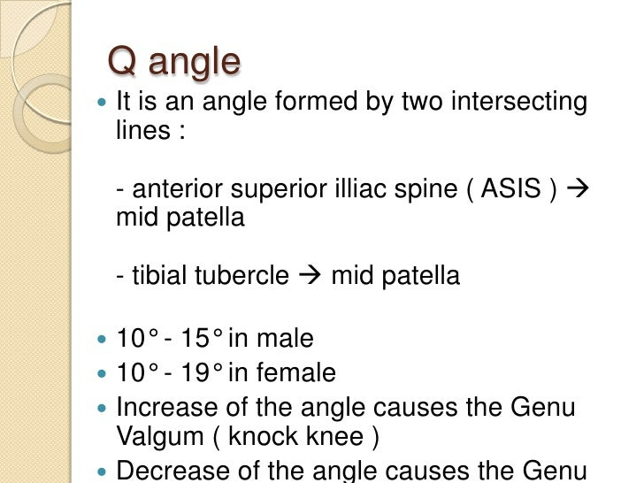 angle it is an ... Q Angle Genu Valgum