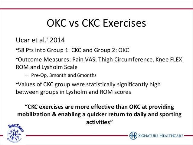 Okc versus ckc dissertations