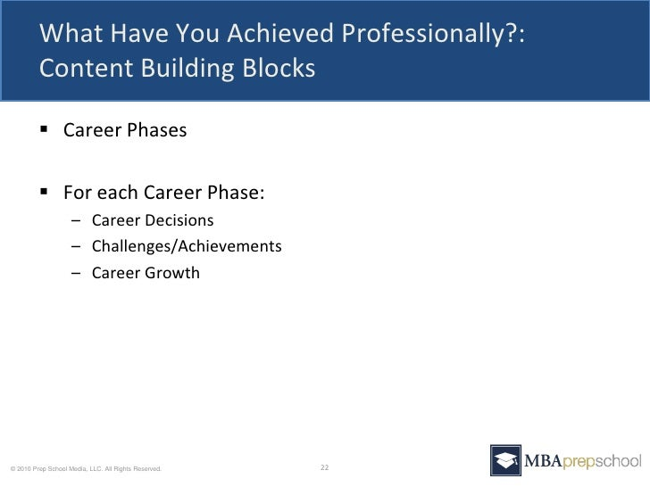 five questions you must answer in your mba application