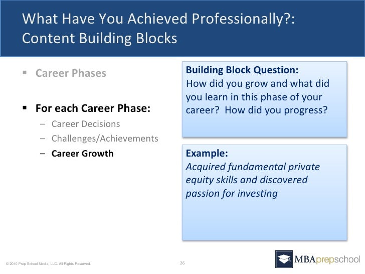darden mba essays 2010 Uva darden mba essay tips & deadlines facebook tweet google+ pin email if you like the idea of constantly being thrown into the decision maker's role, using the case method to navigate real-life business situations, then you may want to consider applying to university of virginia's darden mba program.
