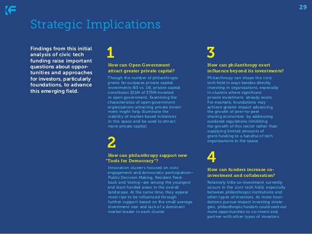 29  Strategic Implications Key implications Findings from this initial analysis of civic tech funding raise important ques...