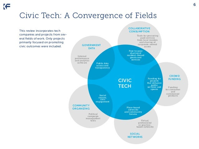 6  Civic Tech: A Convergence of Fields This review incorporates tech companies and projects from several fields of work. O...