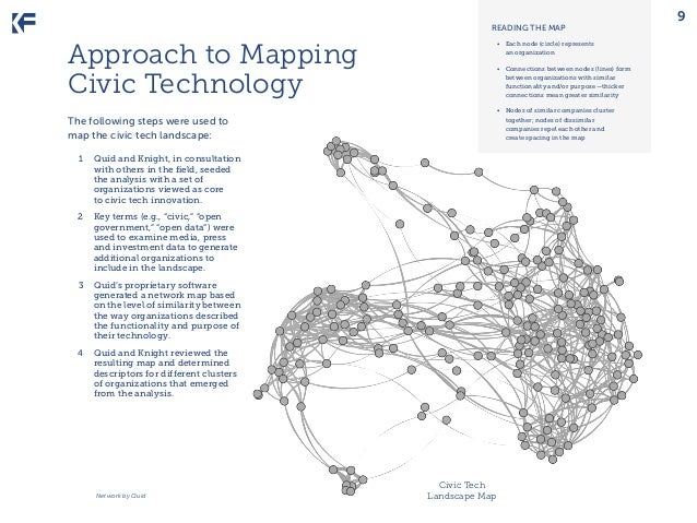 READING THE MAP  Approach to Mapping Civic Technology  •	 Each node (circle) represents an organization •	 Connections bet...