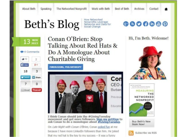 Thought Leadership On Social Platforms Beth Kanter