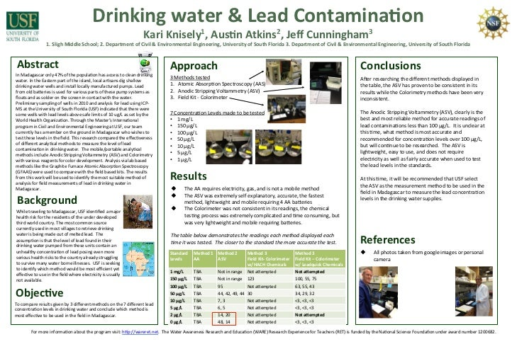 Drinking water & Lead Contamina2on                                                                              ...