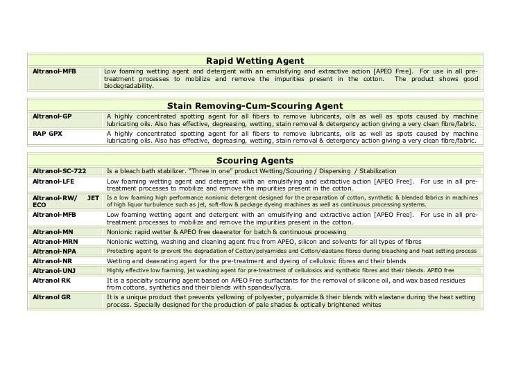 Knit product list Slide 2