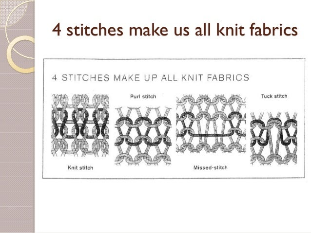 Knitted fabrics and their properties