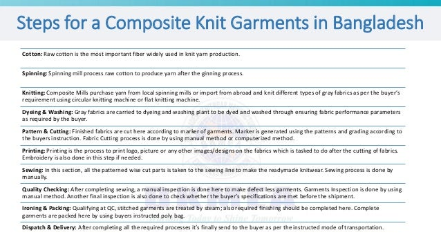 Knitwear Export Prospects for Bangladesh to the Selected
