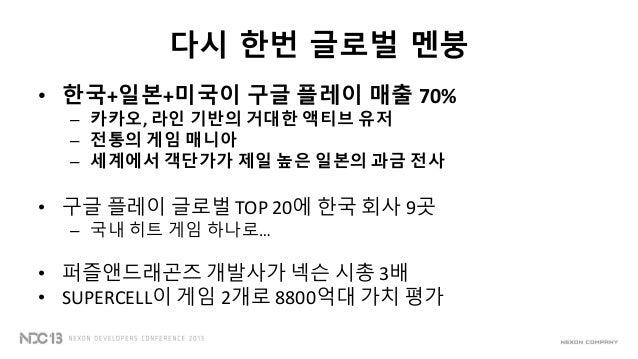 다시 한번 글로벌 멘붕• 한국+일본+미국이 구글 플레이 매출 70%– 카카오, 라인 기반의 거대한 액티브 유저– 전통의 게임 매니아– 세계에서 객단가가 제일 높은 일본의 과금 전사• 구글 플레이 글로벌 TOP 20에 한...