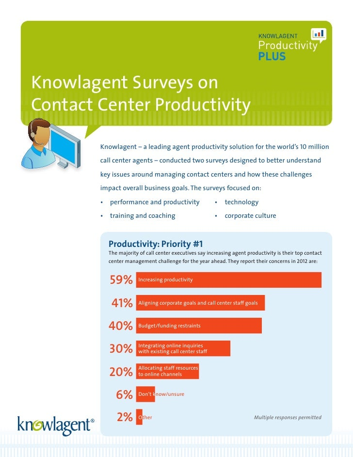 Knowlagent Surveys onContact Center Productivity        Knowlagent – a leading agent productivity solution for the world's...