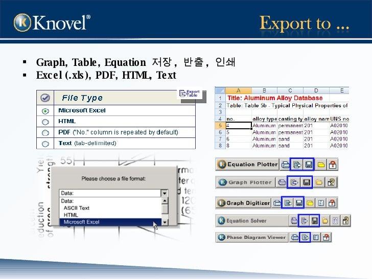 <ul><li>Graph, Table, Equation  저장 ,  반출 ,  인쇄  </li></ul><ul><li>Excel (.xls), PDF, HTML, Text </li></ul>