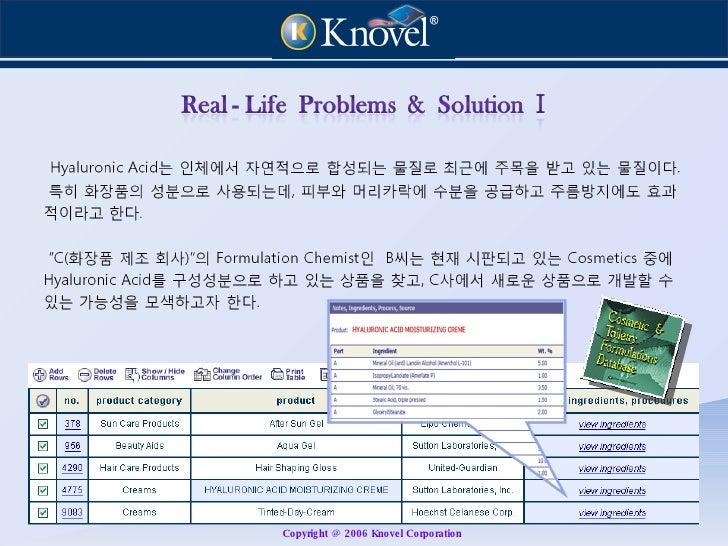 Copyright @ 2006 Knovel Corporation