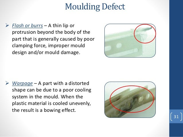 Know about injection moulding copy