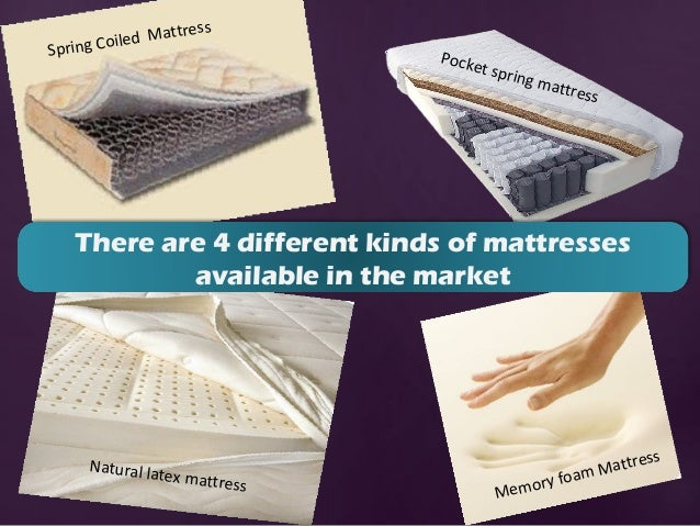 Types Of Mattresses >> Know Different Types Of Mattresses