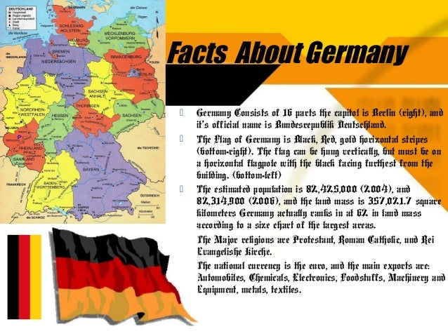 Know About germany by Gajanand Bohra