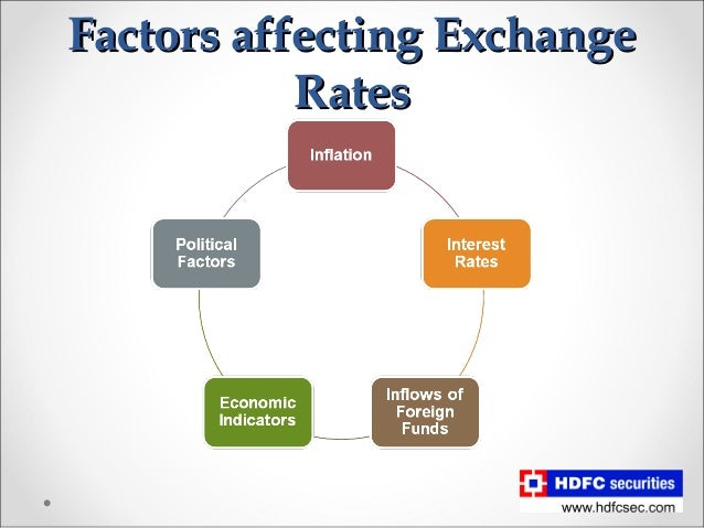 Forex exchange derivatives