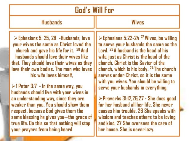 scriptures on love between husband and wife