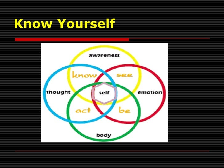 Knowing oneself essay