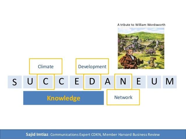 S  A tribute to William Wordsworth  Climate Development  U C C E D A N E U M  Knowledge  Network  Sajid Imtiaz: Communicat...