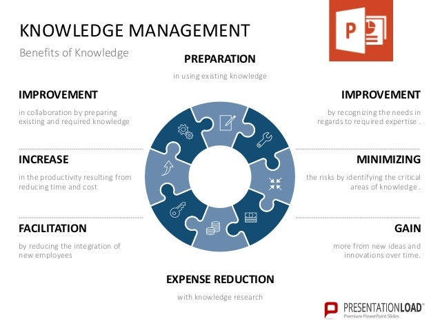 Knowledge Management PPT Slide Template