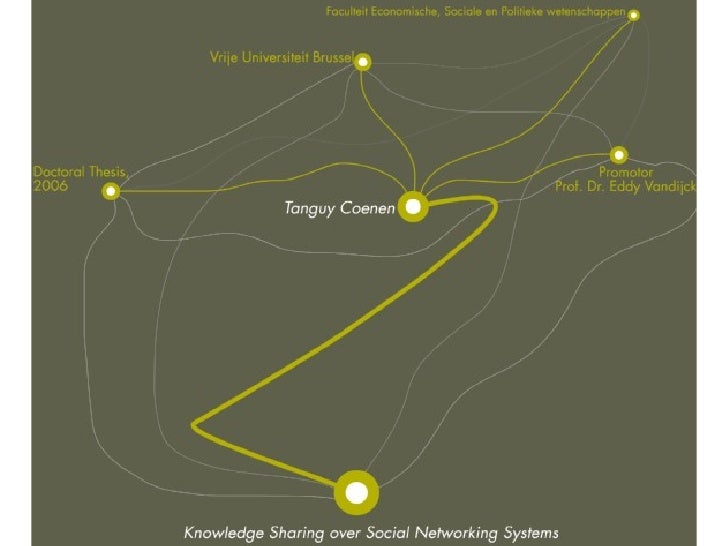 Knowledge sharing over social networking systems