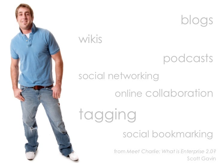 blogs wikis                             podcasts social networking         online collaboration  tagging            social...