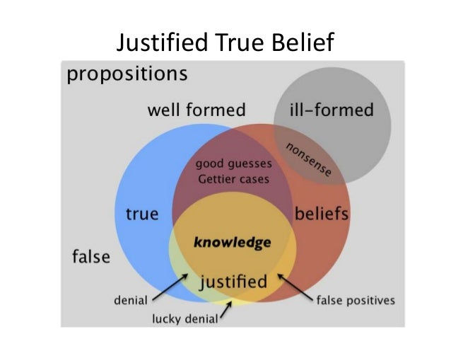 justified true belief essay I recently read an essay by edmund l gettier is justified true belief knowledge and i'm still a bit shady on the details of justified true belief.