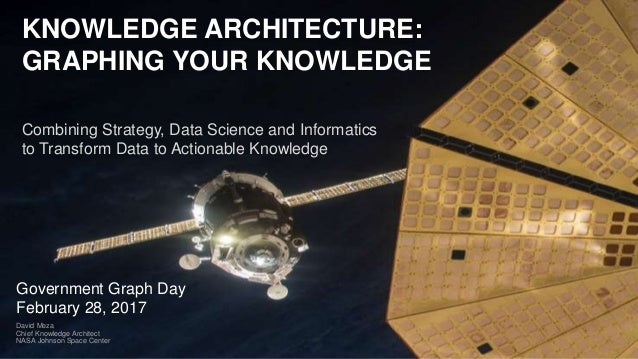 © 2015 IHS. ALL RIGHTS RESERVED. KNOWLEDGE ARCHITECTURE: GRAPHING YOUR KNOWLEDGE Combining Strategy, Data Science and Info...